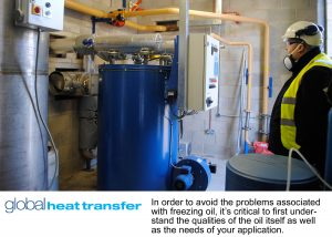 Oil Freezing Managing Thermal Fluids Winter Shut Down